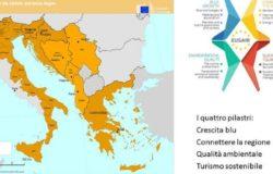 cooperazione territoriale europea e la strategia Eusair