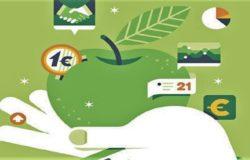 risparmio etico sostenibile