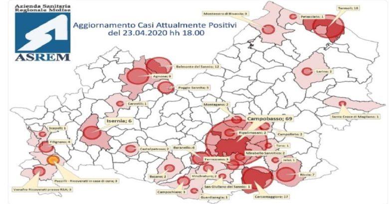 CORONAVIRUS - Un solo positivo in piu' (285), i pazienti di Bergamo tornano a casa il bollettino ufficiale del 23 aprile 2020 delle ore 18,00