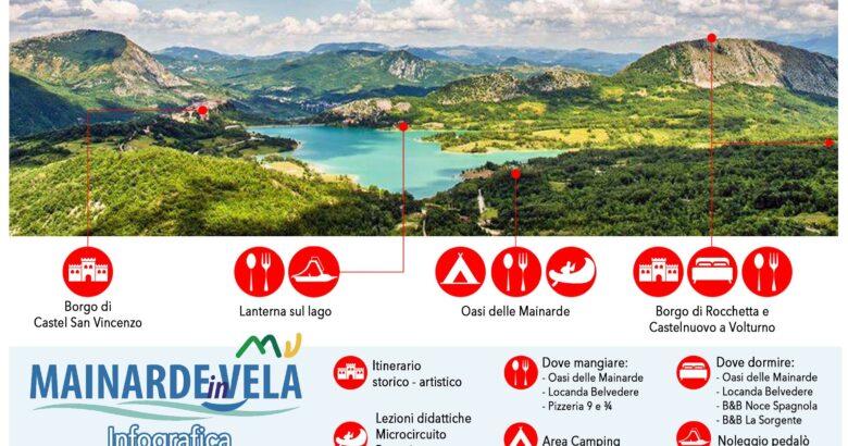 MAINARDE IN VELA, lago, Castel San Vincenzo, weekend, sport, natura