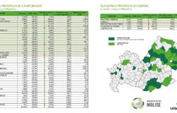 ecofirum, Economia circolare, raccolta differenziata, Molise, provincia di Campobasso